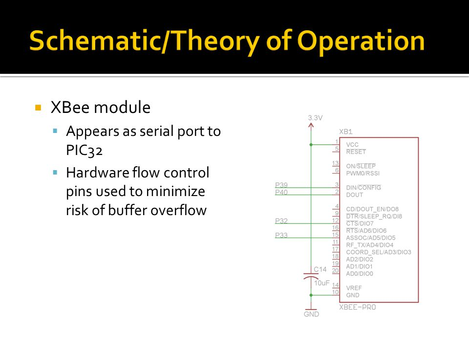  XBee module  Appears as serial port to PIC32  Hardware flow control pins used to minimize risk of buffer overflow