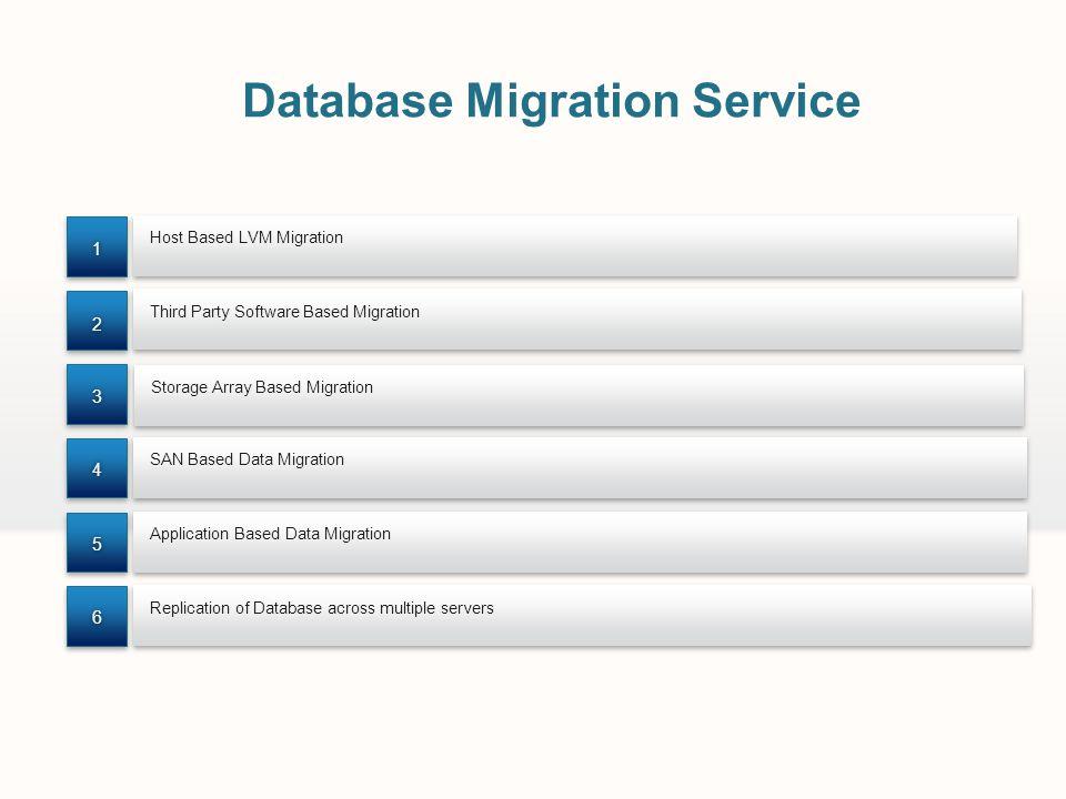 Host Based LVM Migration Application Based Data Migration Third Party Software Based Migration SAN Based Data Migration Replication of Database across