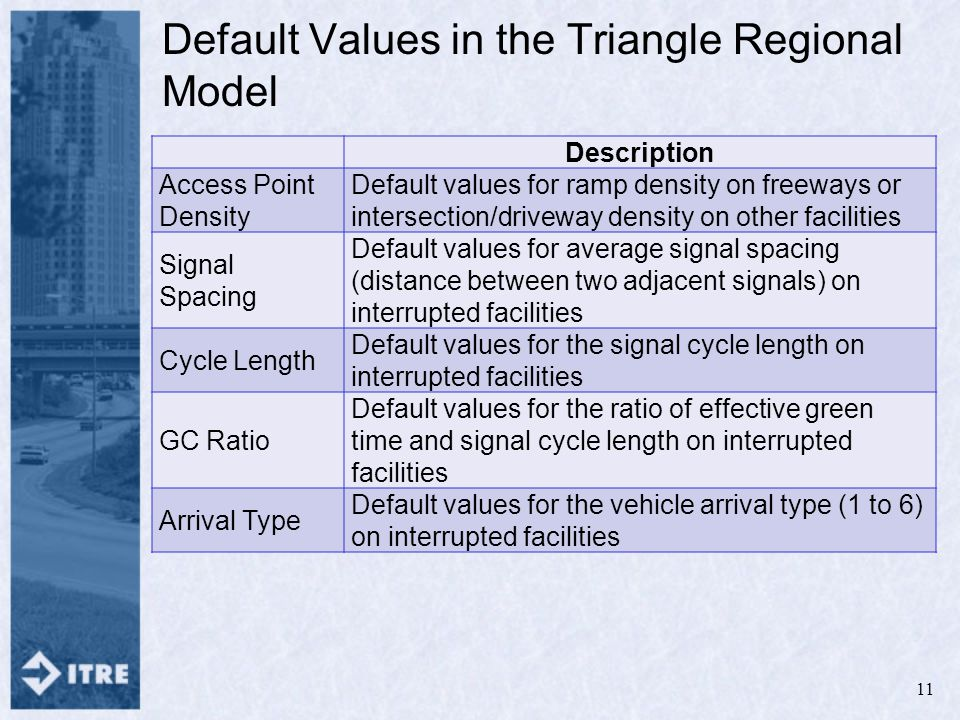 Default Values in the Triangle Regional Model Description Access Point Density Default values for ramp density on freeways or intersection/driveway density on other facilities Signal Spacing Default values for average signal spacing (distance between two adjacent signals) on interrupted facilities Cycle Length Default values for the signal cycle length on interrupted facilities GC Ratio Default values for the ratio of effective green time and signal cycle length on interrupted facilities Arrival Type Default values for the vehicle arrival type (1 to 6) on interrupted facilities 11
