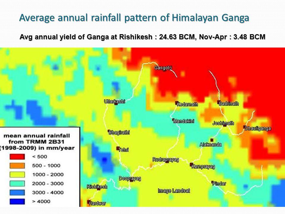 Average annual rainfall pattern of Himalayan Ganga Avg annual yield of Ganga at Rishikesh : 24.63 BCM, Nov-Apr : 3.48 BCM