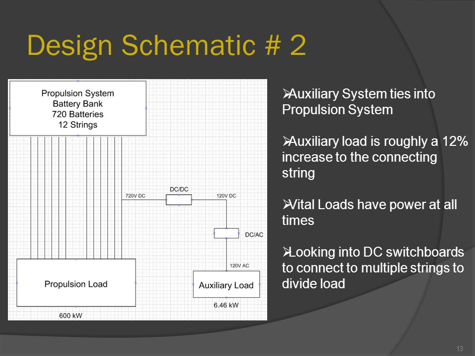 Design Schematic # 2 13  Auxiliary System ties into Propulsion System  Auxiliary load is roughly a 12% increase to the connecting string  Vital Loa