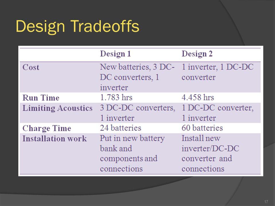 Design Tradeoffs 17
