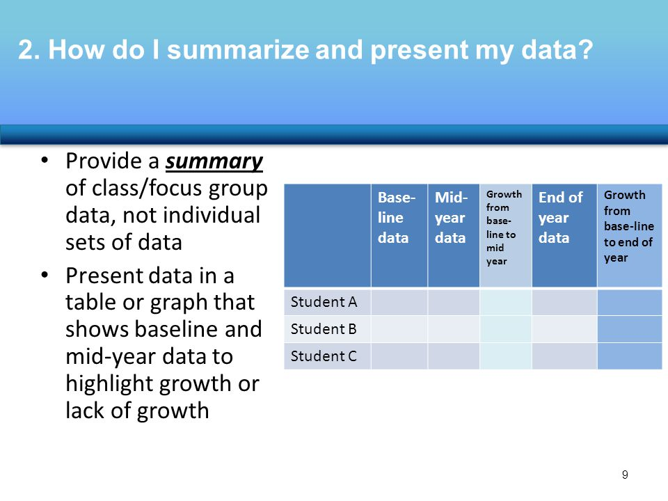 Provide a summary of class/focus group data, not individual sets of data Present data in a table or graph that shows baseline and mid-year data to highlight growth or lack of growth 2.