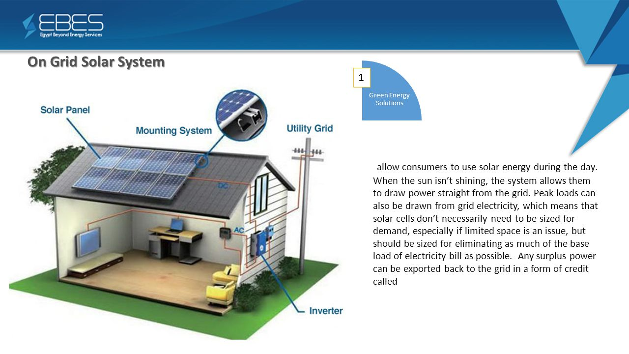 On Grid Solar System allow consumers to use solar energy during the day.
