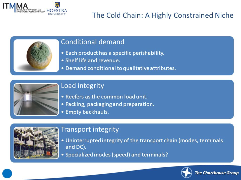 The Charthouse Group The Cold Chain: A Highly Constrained Niche Conditional demand Each product has a specific perishability. Shelf life and revenue.