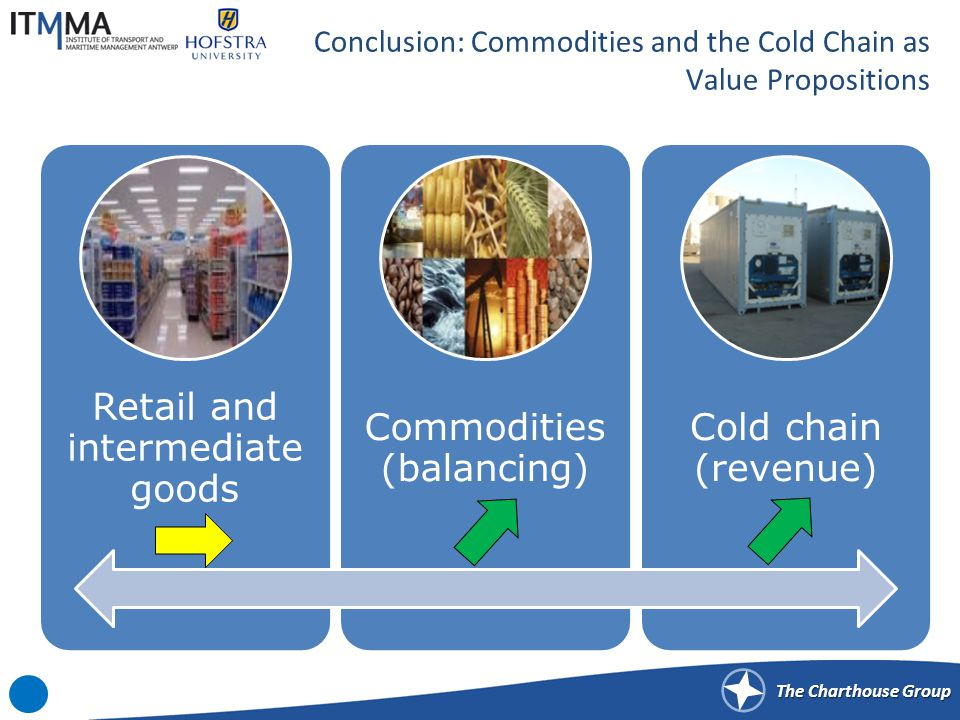 The Charthouse Group Conclusion: Commodities and the Cold Chain as Value Propositions Retail and intermediate goods Commodities (balancing) Cold chain