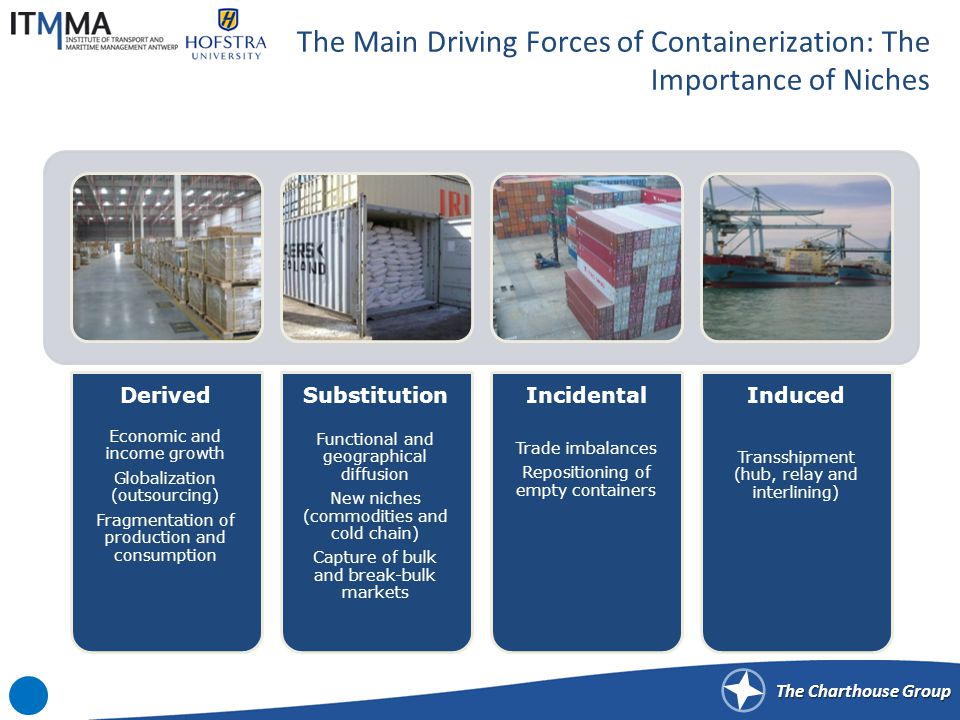 The Charthouse Group The Main Driving Forces of Containerization: The Importance of Niches Derived Economic and income growth Globalization (outsourci