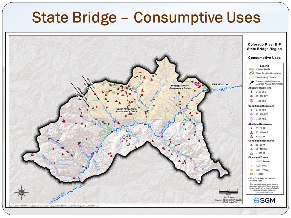 State Bridge – Consumptive Uses