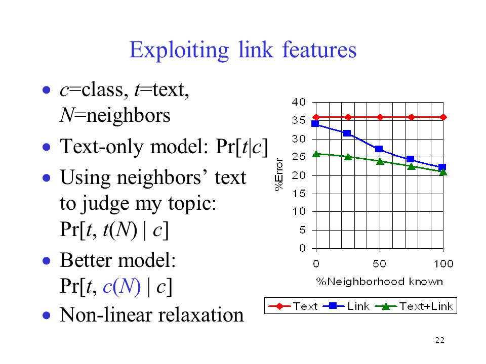 22 Exploiting link features  c=class, t=text, N=neighbors  Text-only model: Pr[t|c]  Using neighbors' text to judge my topic: Pr[t, t(N) | c]  Better model: Pr[t, c(N) | c]  Non-linear relaxation