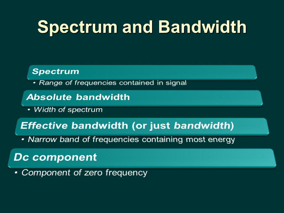 Spectrum and Bandwidth
