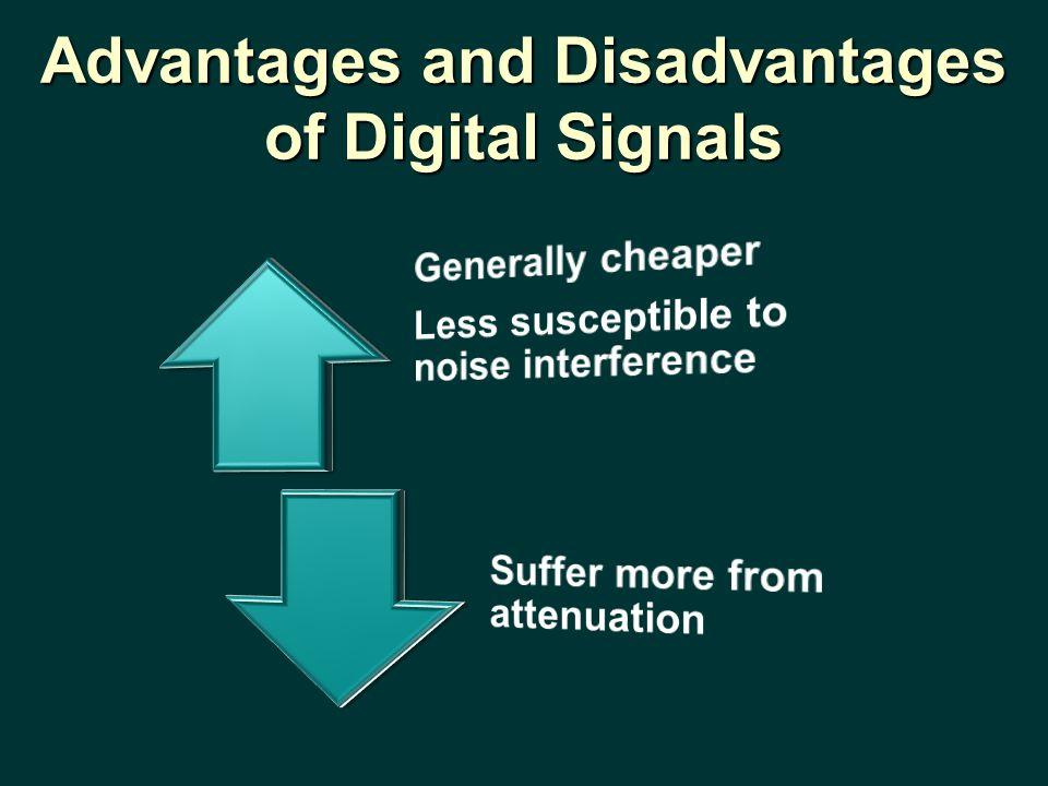 Advantages and Disadvantages of Digital Signals