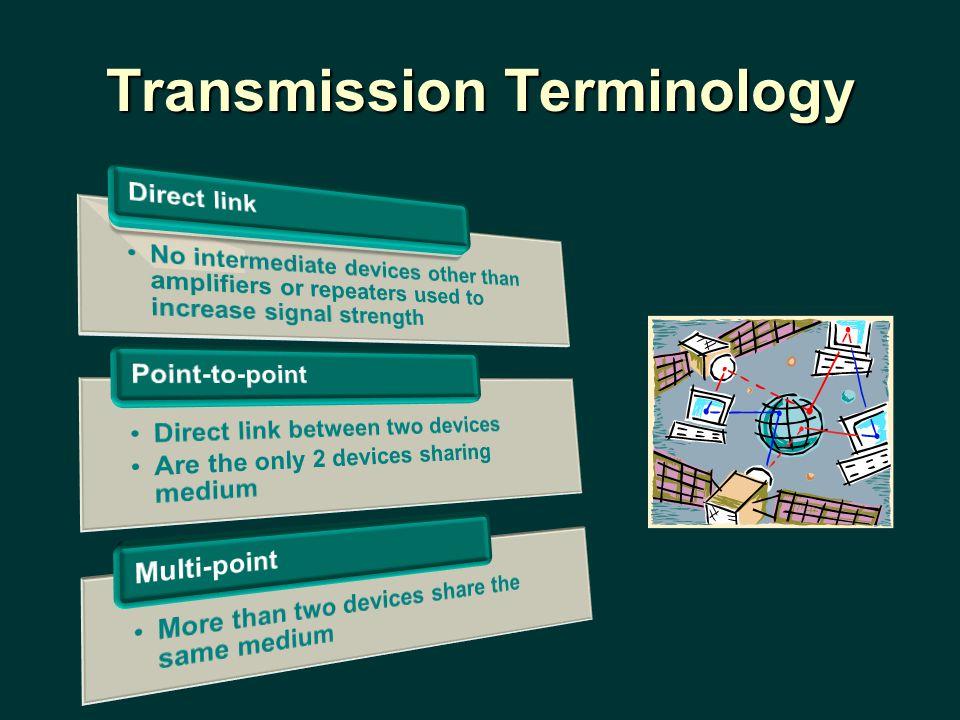TransmissionTerminology Transmission Terminology