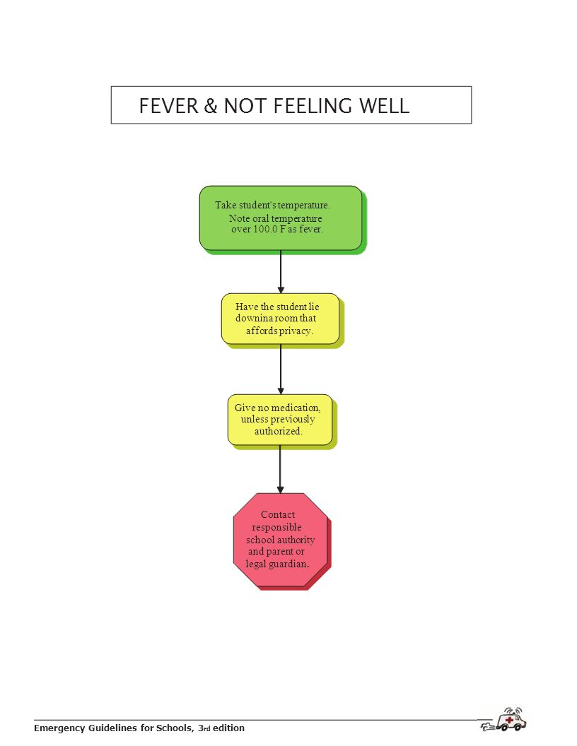 Emergency Guidelines for Schools, 3 rd edition most recent draft EGS 122006.igx FEVER & NOT FEELING WELL Take student s temperature.