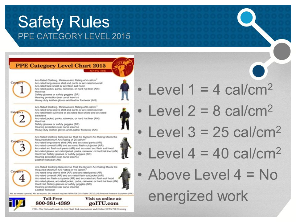 Safety Rules PPE CATEGORY LEVEL 2015 Level 1 = 4 cal/cm 2 Level 2 = 8 cal/cm 2 Level 3 = 25 cal/cm 2 Level 4 = 40 cal/cm 2 Above Level 4 = No energized work