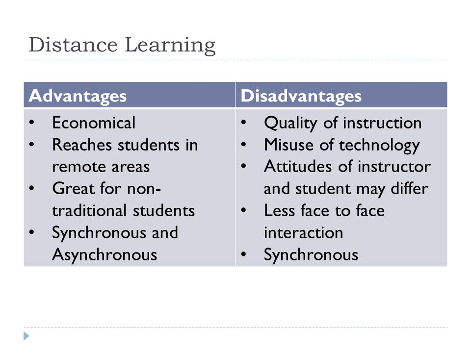 Distance Learning AdvantagesDisadvantages Economical Reaches students in remote areas Great for non- traditional students Synchronous and Asynchronous Quality of instruction Misuse of technology Attitudes of instructor and student may differ Less face to face interaction Synchronous