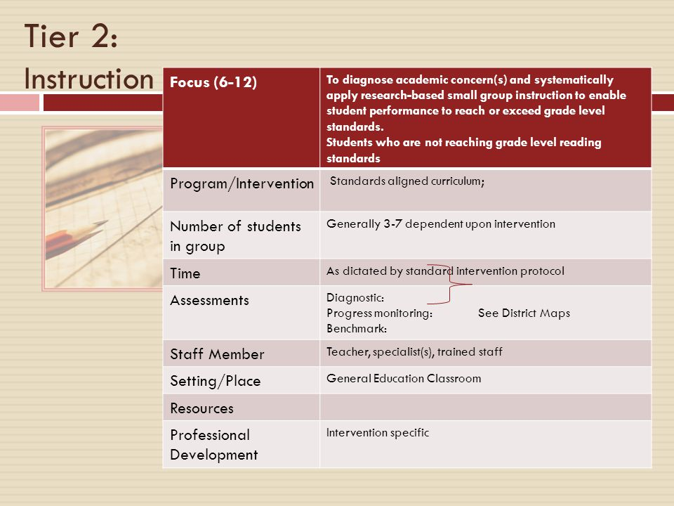Tier 3: Instruction Focus (k-5) To provide intensive individualized and/or small group research-based instruction/intervention targeted to eliminate discrepancies in student performance in relation to grade level expectations.