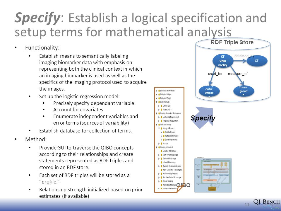 Specify: Establish a logical specification and setup terms for mathematical analysis 11 Functionality: Establish means to semantically labeling imaging biomarker data with emphasis on representing both the clinical context in which an imaging biomarker is used as well as the specifics of the imaging protocol used to acquire the images.