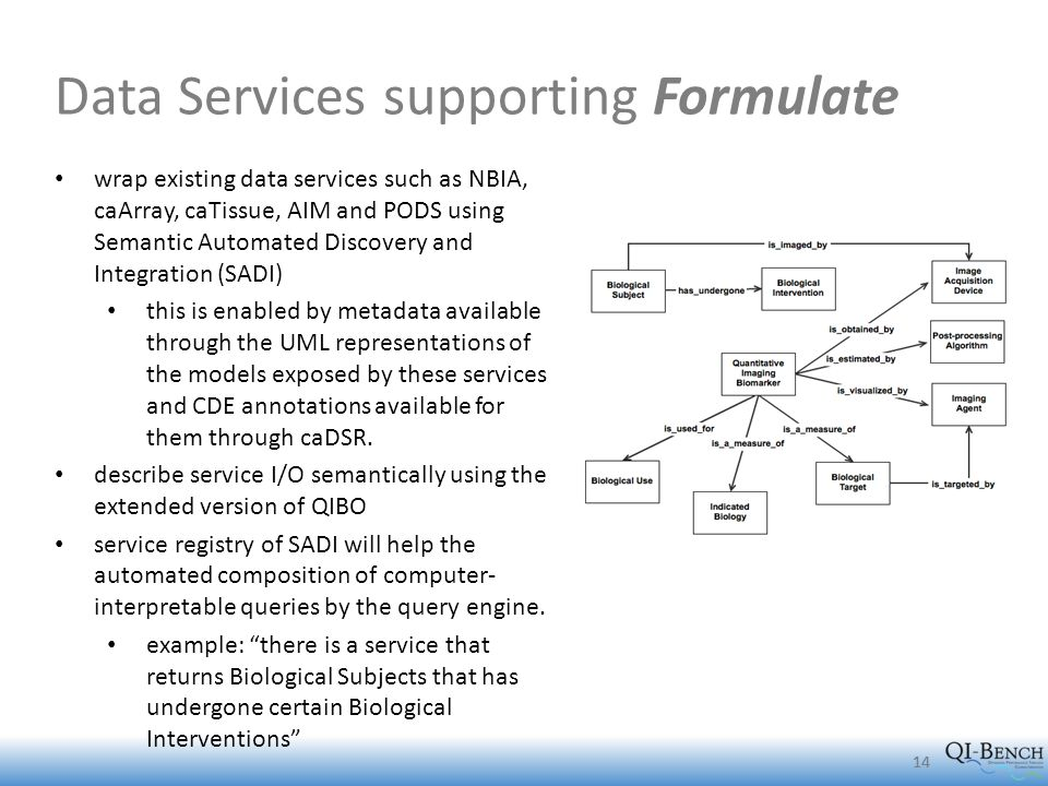 Data Services supporting Formulate 14 wrap existing data services such as NBIA, caArray, caTissue, AIM and PODS using Semantic Automated Discovery and Integration (SADI) this is enabled by metadata available through the UML representations of the models exposed by these services and CDE annotations available for them through caDSR.