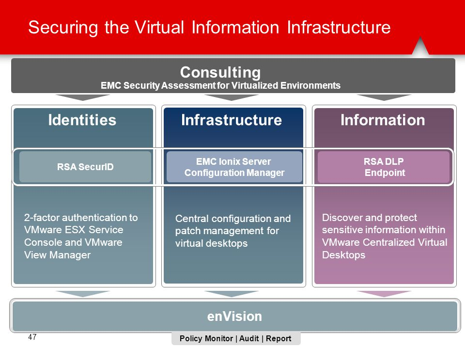 47 InformationInfrastructureIdentities Securing the Virtual Information Infrastructure Policy Monitor | Audit | Report enVision Consulting EMC Security Assessment for Virtualized Environments RSA SecurID EMC Ionix Server Configuration Manager RSA DLP Endpoint 2-factor authentication to VMware ESX Service Console and VMware View Manager Central configuration and patch management for virtual desktops Discover and protect sensitive information within VMware Centralized Virtual Desktops