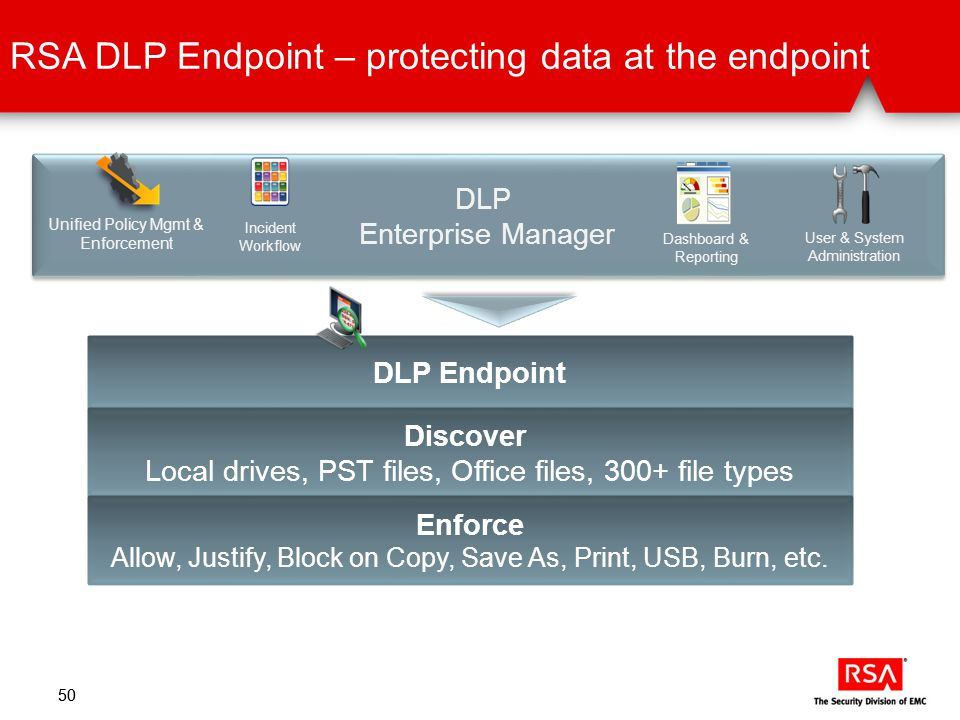 50 RSA DLP Endpoint – protecting data at the endpoint DLP Enterprise Manager DLP Enterprise Manager Unified Policy Mgmt & Enforcement Incident Workflow Dashboard & Reporting User & System Administration DLP Endpoint Discover Local drives, PST files, Office files, 300+ file types Enforce Allow, Justify, Block on Copy, Save As, Print, USB, Burn, etc.