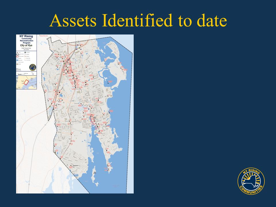 Assets Identified to date
