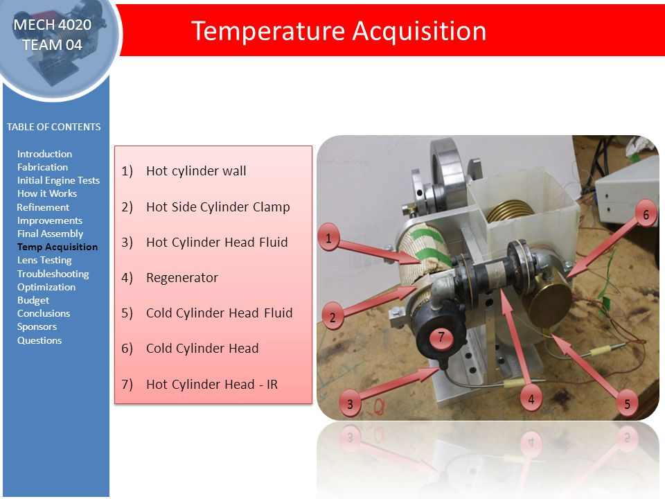 Temperature Acquisition TABLE OF CONTENTS Introduction Fabrication Initial Engine Tests How it Works Refinement Improvements Final Assembly Temp Acquisition Lens Testing Troubleshooting Optimization Budget Conclusions Sponsors Questions MECH 4020 TEAM 04 1)Hot cylinder wall 2)Hot Side Cylinder Clamp 3)Hot Cylinder Head Fluid 4)Regenerator 5)Cold Cylinder Head Fluid 6)Cold Cylinder Head 7)Hot Cylinder Head - IR 1)Hot cylinder wall 2)Hot Side Cylinder Clamp 3)Hot Cylinder Head Fluid 4)Regenerator 5)Cold Cylinder Head Fluid 6)Cold Cylinder Head 7)Hot Cylinder Head - IR 7