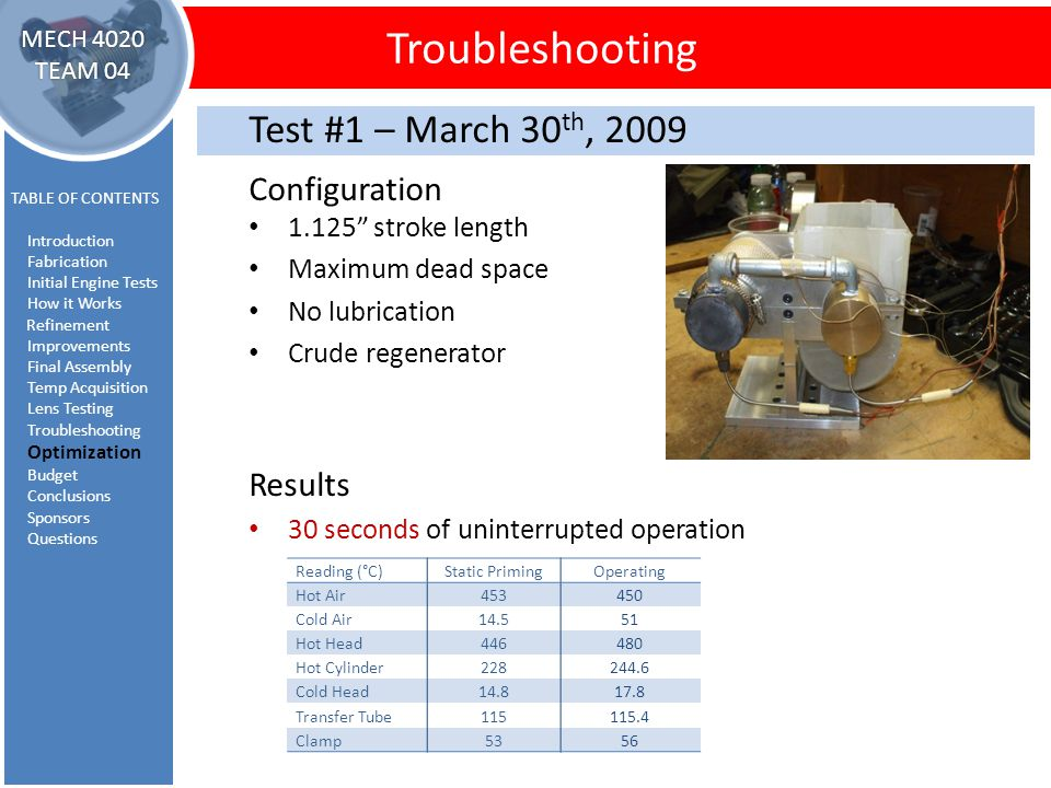 Optimization Troubleshooting TABLE OF CONTENTS Introduction Fabrication Initial Engine Tests How it Works Refinement Improvements Final Assembly Temp Acquisition Lens Testing Troubleshooting Optimization Budget Conclusions Sponsors Questions MECH 4020 TEAM 04 Test #1 – March 30 th, 2009 Configuration 1.125 stroke length Maximum dead space No lubrication Crude regenerator Results 30 seconds of uninterrupted operation Reading (°C)Static PrimingOperating Hot Air453450 Cold Air14.551 Hot Head446480 Hot Cylinder228244.6 Cold Head14.817.8 Transfer Tube115115.4 Clamp5356