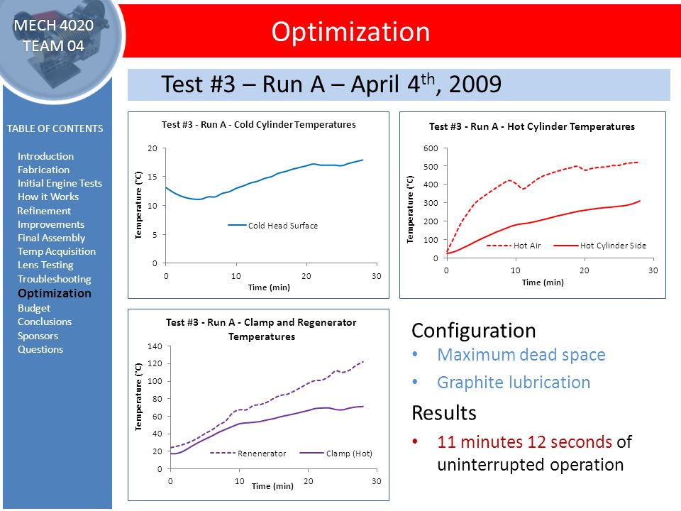 Optimization TABLE OF CONTENTS Introduction Fabrication Initial Engine Tests How it Works Refinement Improvements Final Assembly Temp Acquisition Lens