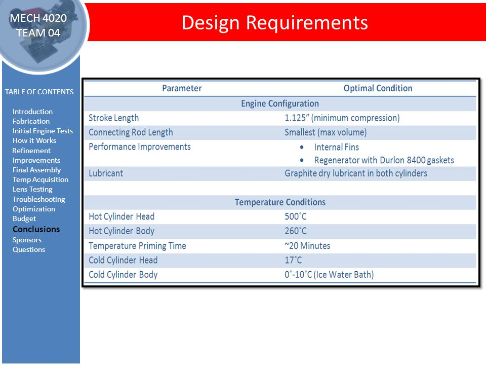 Final Configuration Design Requirements TABLE OF CONTENTS Introduction Fabrication Initial Engine Tests How it Works Refinement Improvements Final Ass