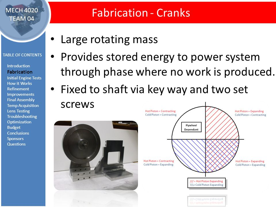 Fabrication - Flywheel Fabrication - Cranks TABLE OF CONTENTS Introduction Fabrication Initial Engine Tests How it Works Refinement Improvements Final Assembly Temp Acquisition Lens Testing Troubleshooting Optimization Budget Conclusions Sponsors Questions MECH 4020 TEAM 04 Large rotating mass Provides stored energy to power system through phase where no work is produced.