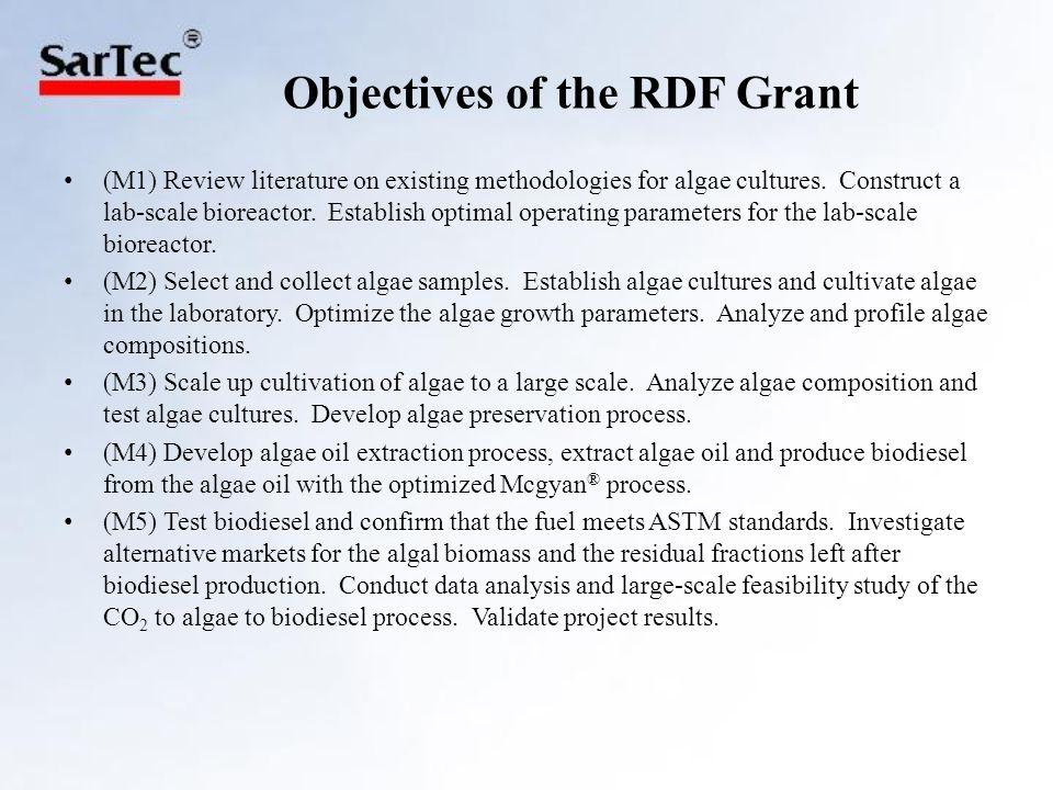 GC-MS Lipid Profile for D.