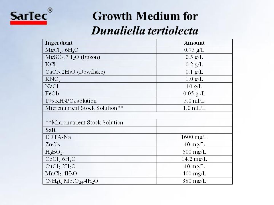 Growth Medium for Dunaliella tertiolecta