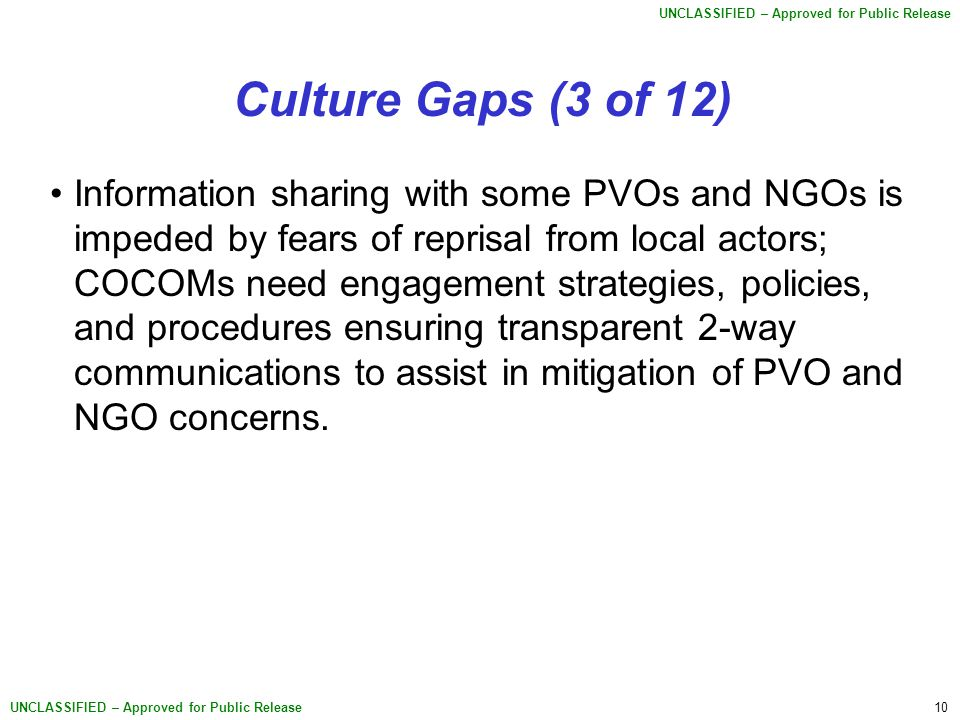 10 UNCLASSIFIED – Approved for Public Release Culture Gaps (3 of 12) Information sharing with some PVOs and NGOs is impeded by fears of reprisal from local actors; COCOMs need engagement strategies, policies, and procedures ensuring transparent 2-way communications to assist in mitigation of PVO and NGO concerns.