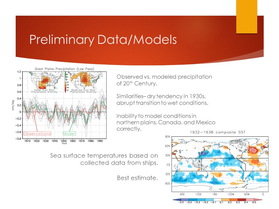 Preliminary Data/Models Observed vs. modeled precipitation of 20 th Century.