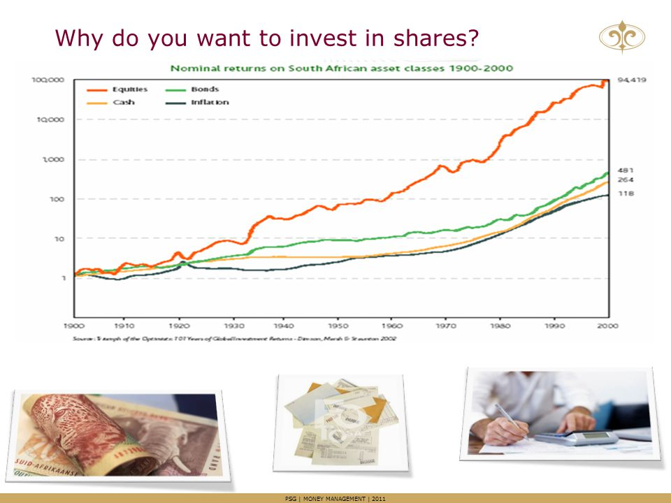 Why do you want to invest in shares? PSG | MONEY MANAGEMENT | 2011