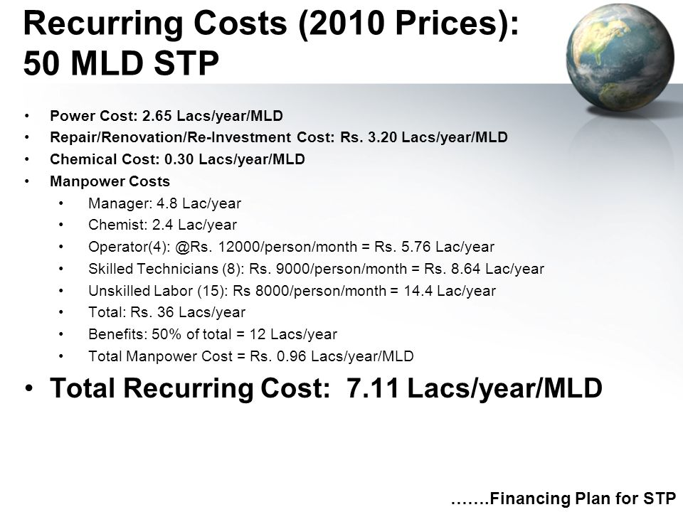…….Financing Plan for STP Recurring Costs (2010 Prices): 50 MLD STP Power Cost: 2.65 Lacs/year/MLD Repair/Renovation/Re-Investment Cost: Rs. 3.20 Lacs