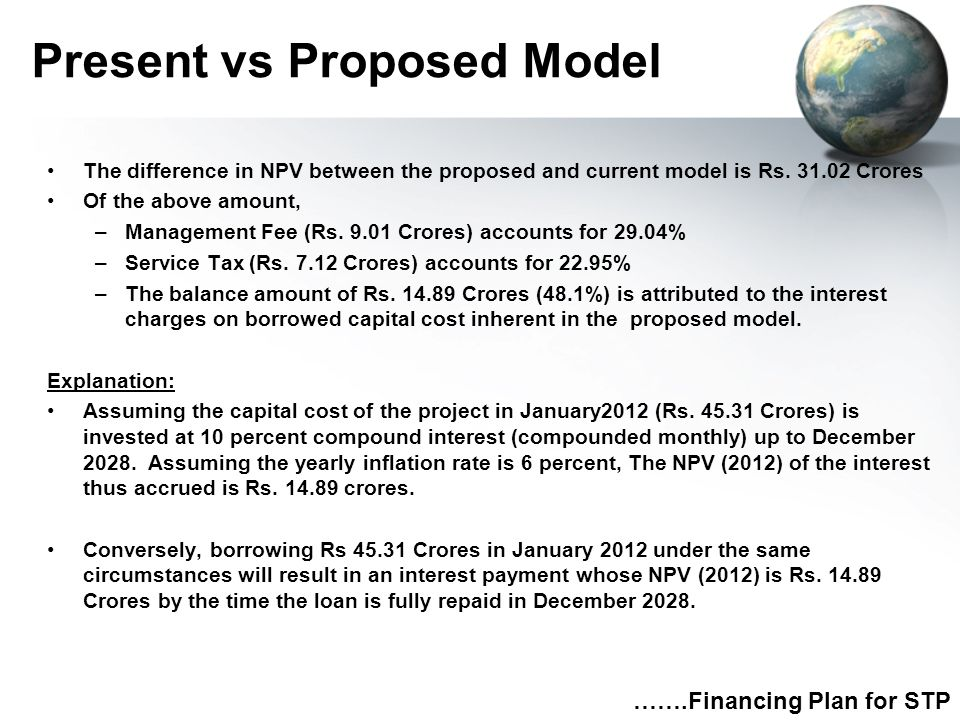 …….Financing Plan for STP Present vs Proposed Model The difference in NPV between the proposed and current model is Rs. 31.02 Crores Of the above amou