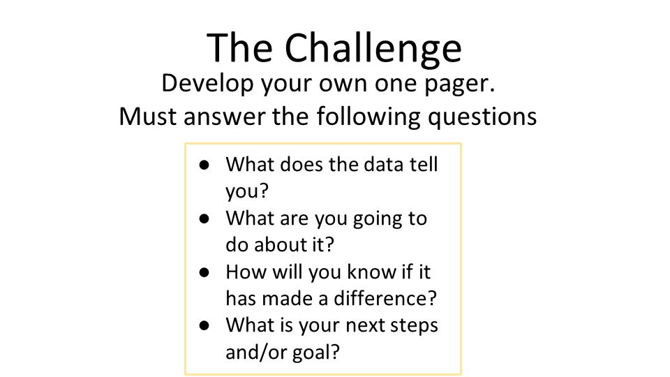 The Challenge Develop your own one pager. Must answer the following questions ●What does the data tell you? ●What are you going to do about it? ●How w