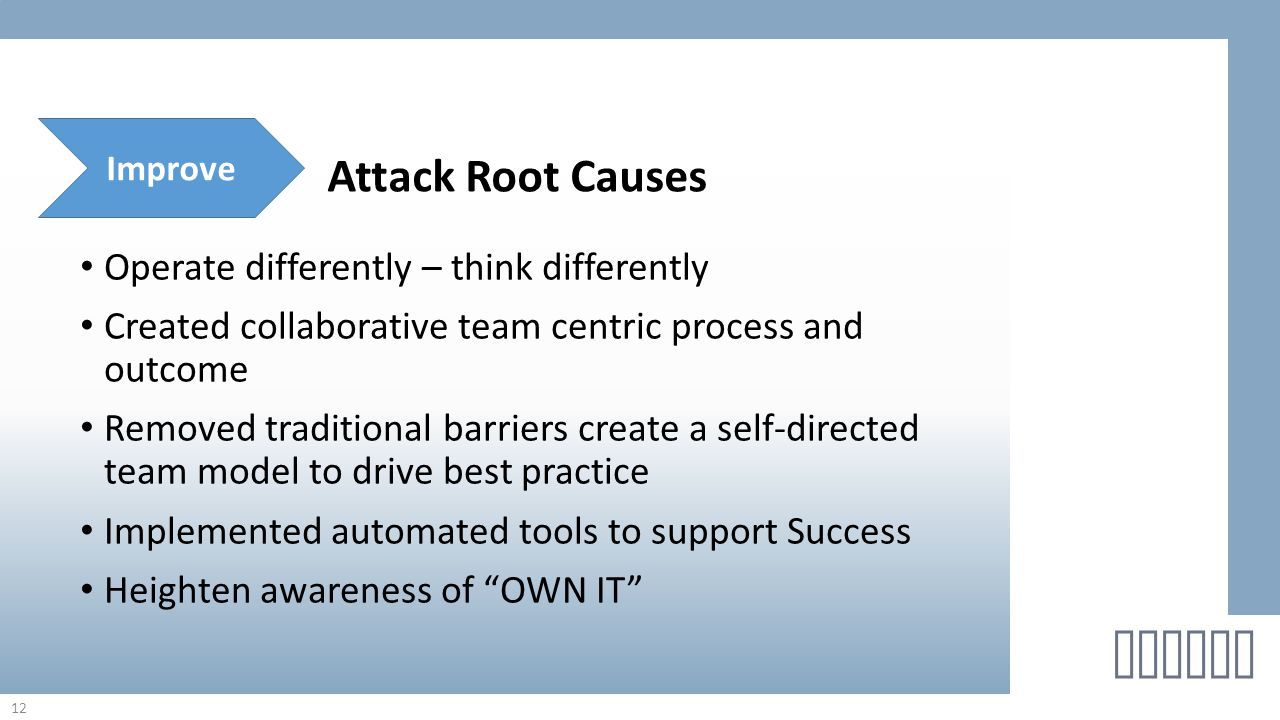 Operate differently – think differently Created collaborative team centric process and outcome Removed traditional barriers create a self-directed team model to drive best practice Implemented automated tools to support Success Heighten awareness of OWN IT 12 helton Attack Root Causes Improve