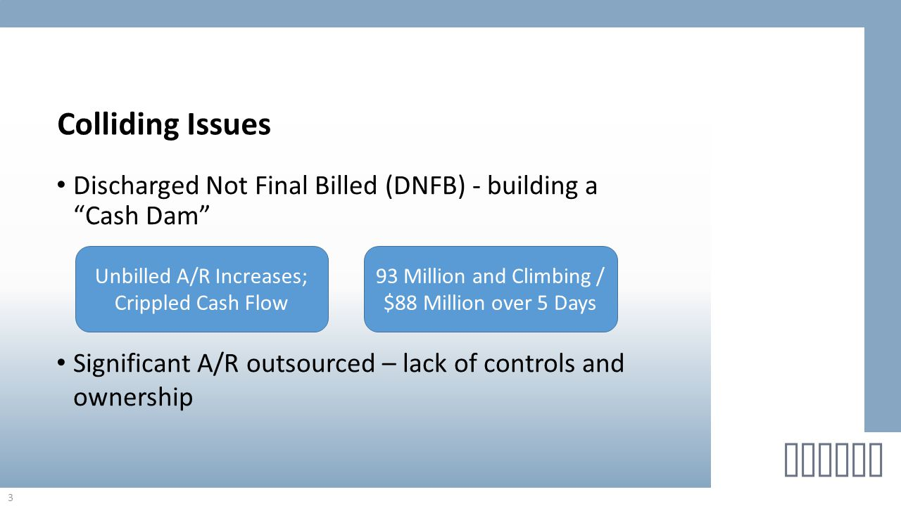 """Discharged Not Final Billed (DNFB) - building a """"Cash Dam"""" 3 helton Colliding Issues Significant A/R outsourced – lack of controls and ownership Unbil"""