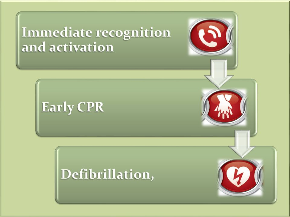 Immediate recognition and activation Early CPR Defibrillation,
