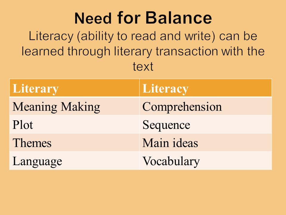 LiteraryLiteracy Meaning MakingComprehension PlotSequence ThemesMain ideas LanguageVocabulary