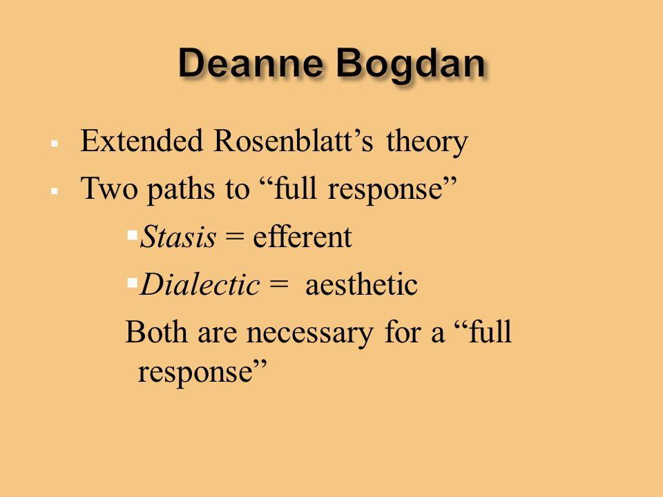 """ Extended Rosenblatt's theory  Two paths to """"full response""""  Stasis = efferent  Dialectic = aesthetic Both are necessary for a """"full response"""""""