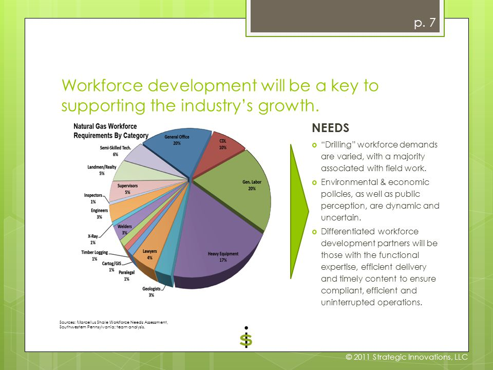 Workforce development will be a key to supporting the industry's growth.