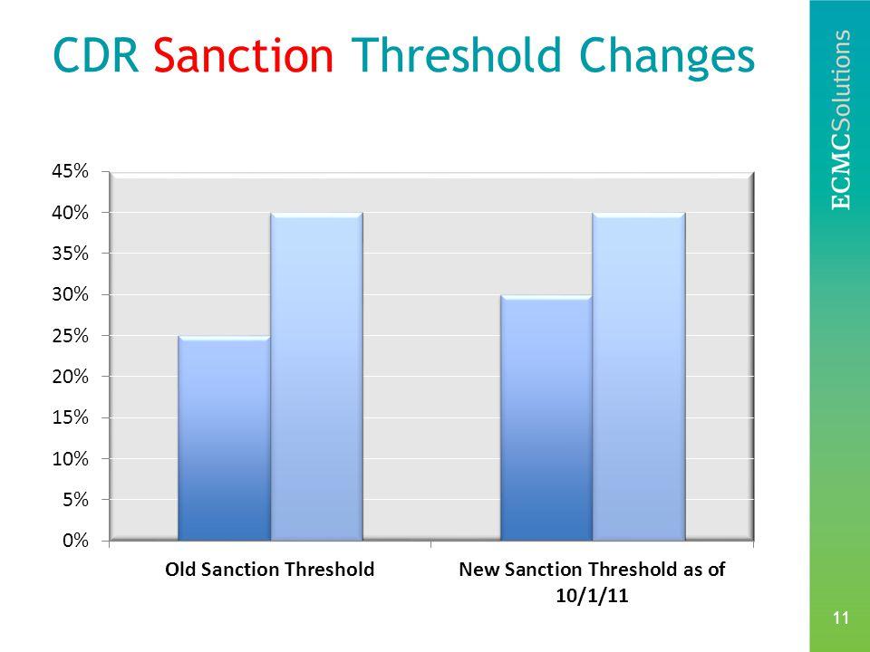 11 CDR Sanction Threshold Changes