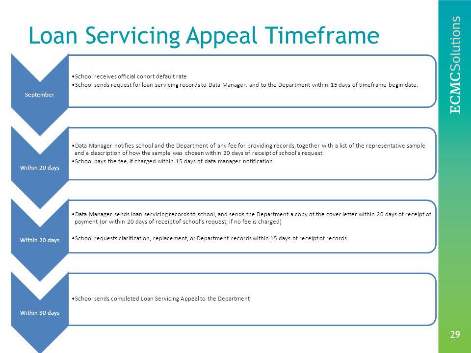 29 Loan Servicing Appeal Timeframe