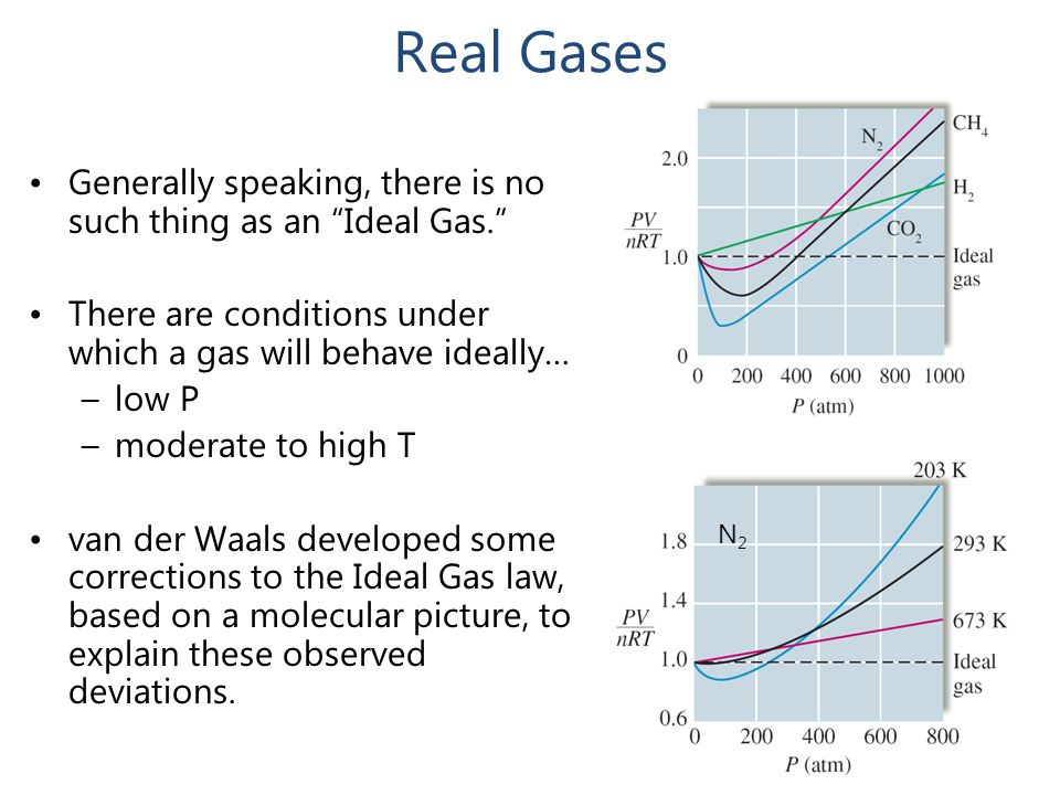 """Real Gases Generally speaking, there is no such thing as an """"Ideal Gas."""" There are conditions under which a gas will behave ideally… –low P –moderate"""