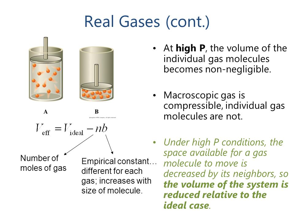 Real Gases (cont.) At high P, the volume of the individual gas molecules becomes non-negligible. Macroscopic gas is compressible, individual gas molec