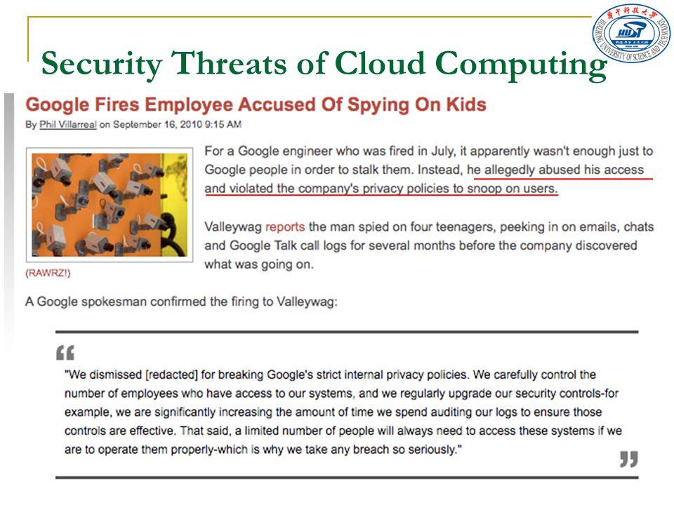 Security Threats of Cloud Computing