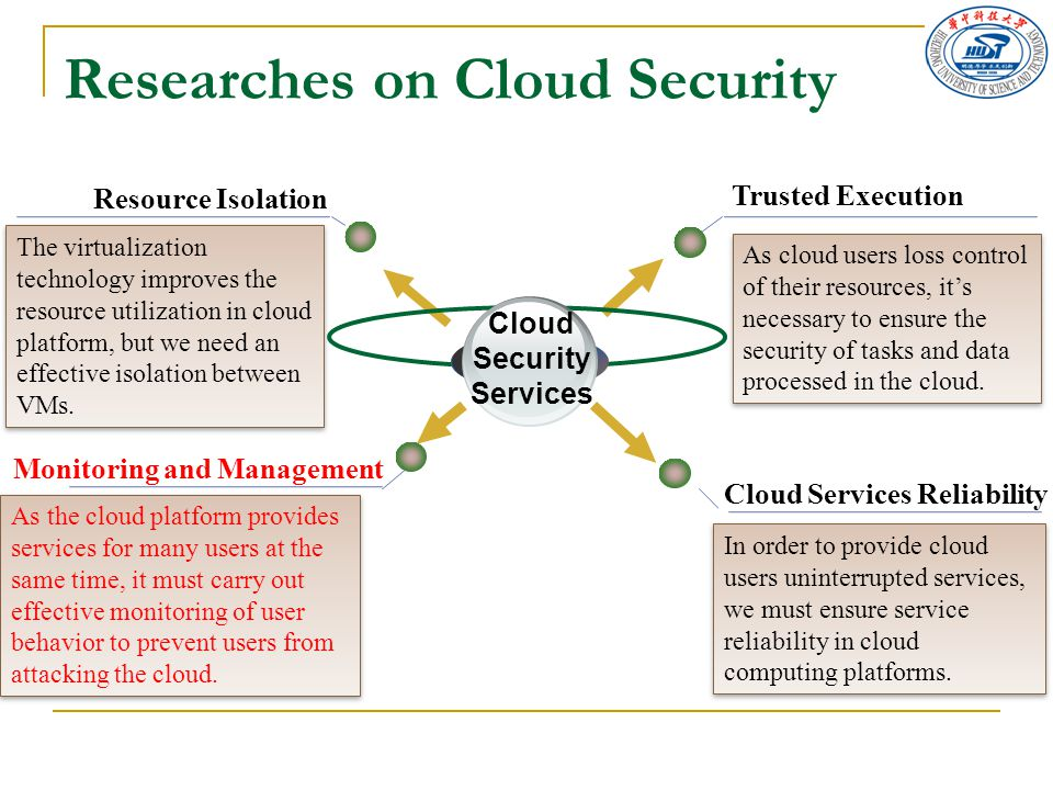 Researches on Cloud Security Trusted Execution Cloud Services Reliability Monitoring and Management Cloud Security Services The virtualization technol